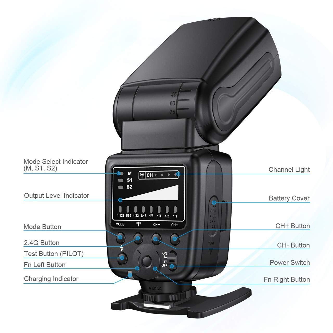 2.4G Wireless Flash Speedlite Trigger Controller for Canon Nikon Olympus Pentax