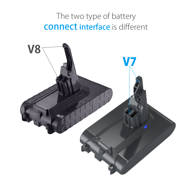 Powerextra 3500mah Compatible With Dyson V7 Battery 21 6v